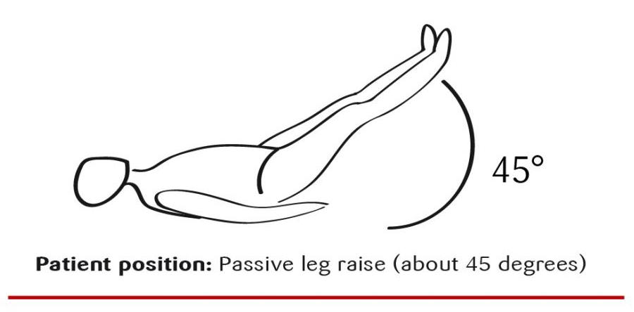 The passive leg raise can be used to evaluate for pain that is consistent with disk herniation (source)